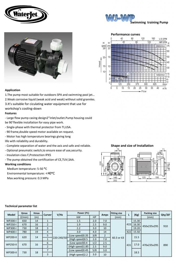 pump-5